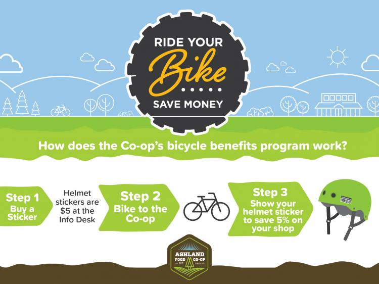 AFC_Bike%20Program_Sustainability_Infographic-01%20(3).jpg